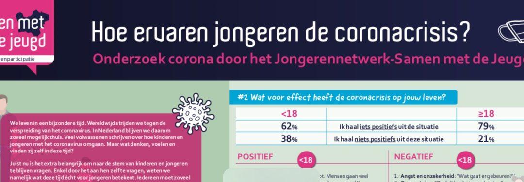 Infographic Hoe ervaren jongeren de coronacrisis